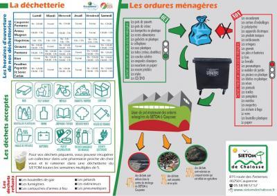 Dechets organiques