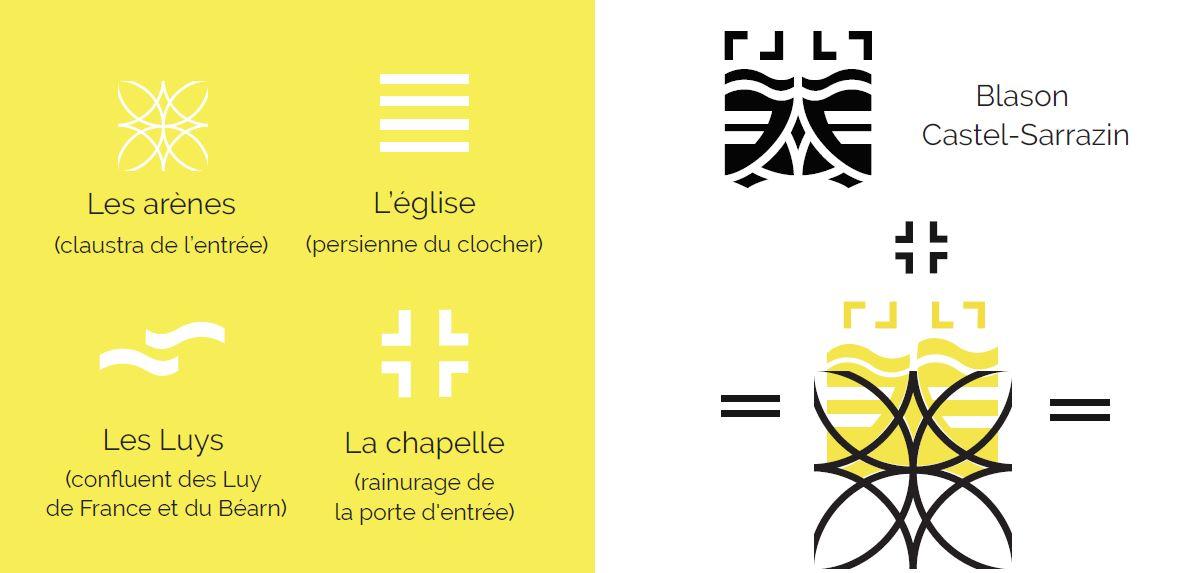 Presentation logo castel img1bis